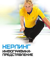 Сочи-2014, Керлинг