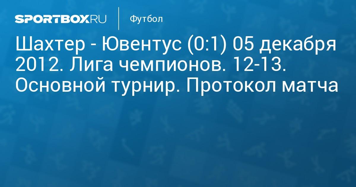 Шахтер ювентус 05. 12. 12 когда матч