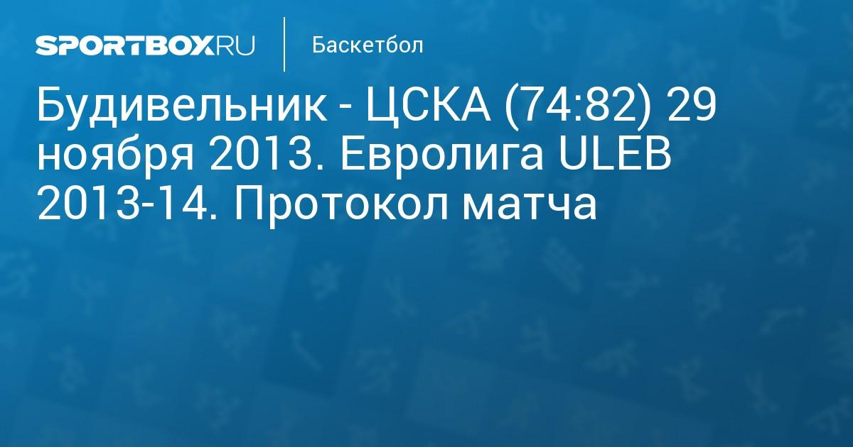8e6e1692 Будивельник - ЦСКА (74:82) 29 ноября 2013. Евролига ULEB 2013-14. Протокол  матча