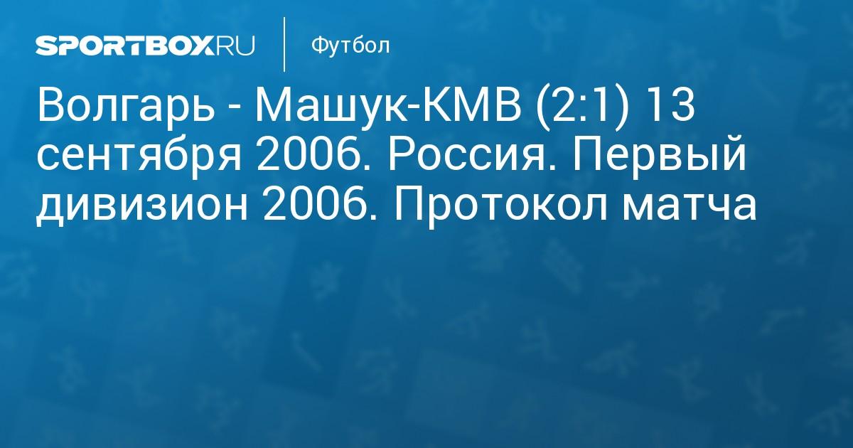 Машук-кмв 5.06.18 нп астрахань матч прогноз