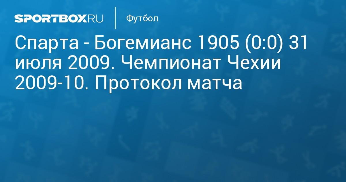 Болеслав прогноз на матч Богемианс-1905 Млада