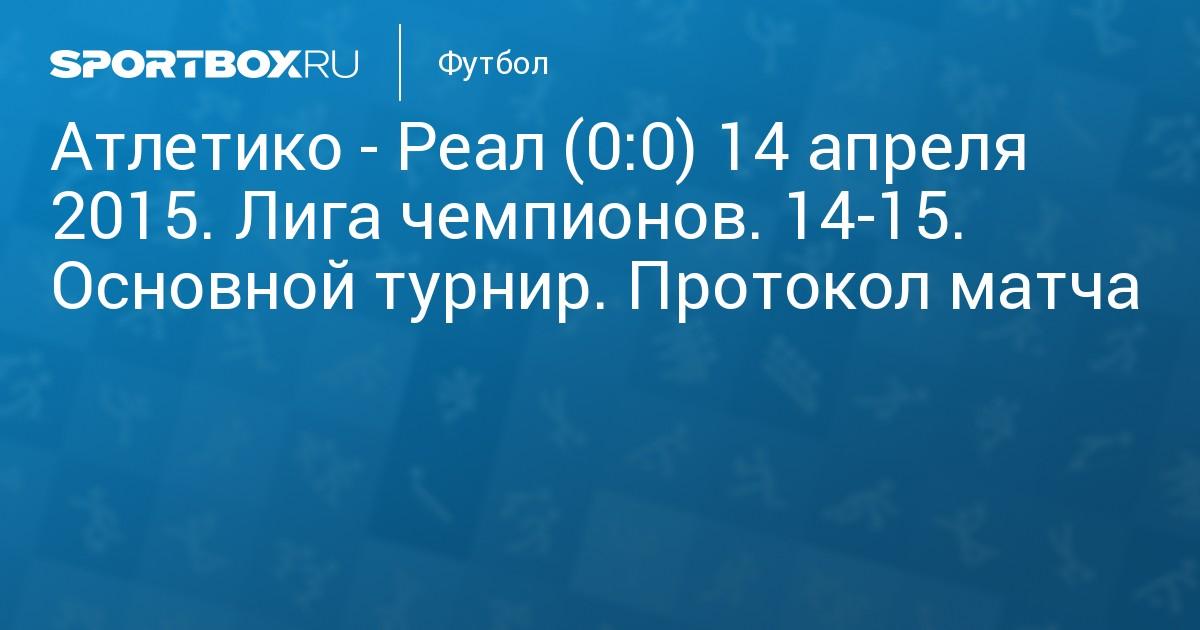 Атлетико реал мадрид лига чемпионов 14. 04. 15