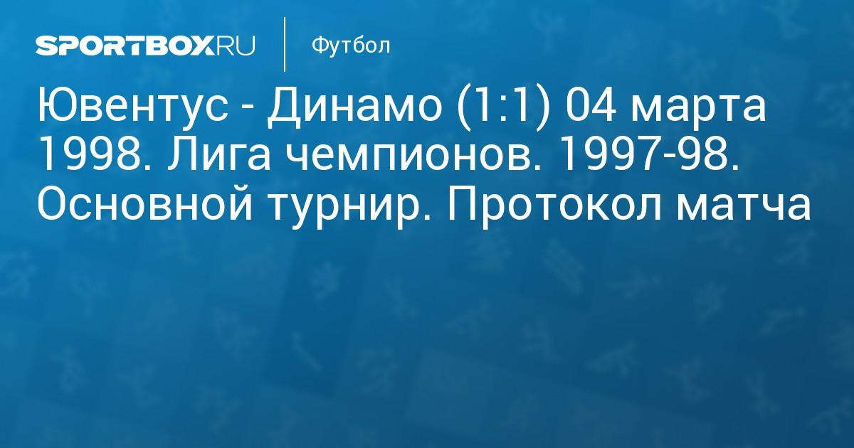 Динамо ювентус 1998 видео