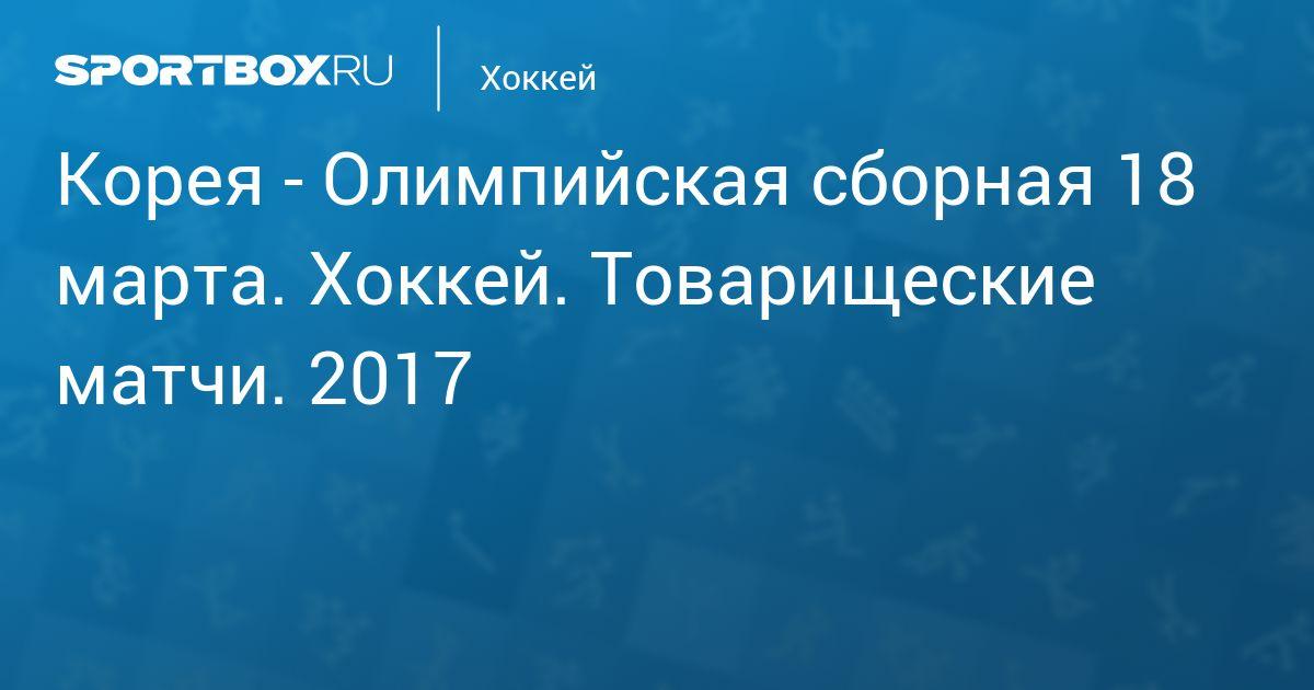 ЦСКА футбольный клуб Москва  Википедия