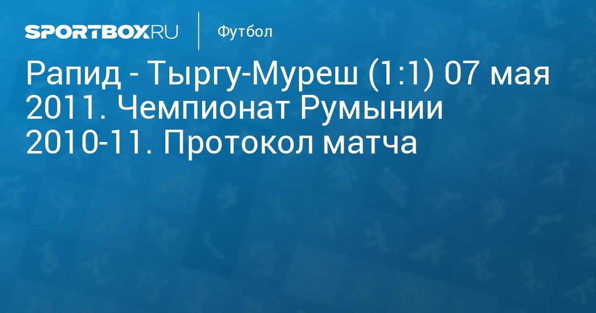 На Тыргу-Муреш прогноз Бухарест матч Рапид