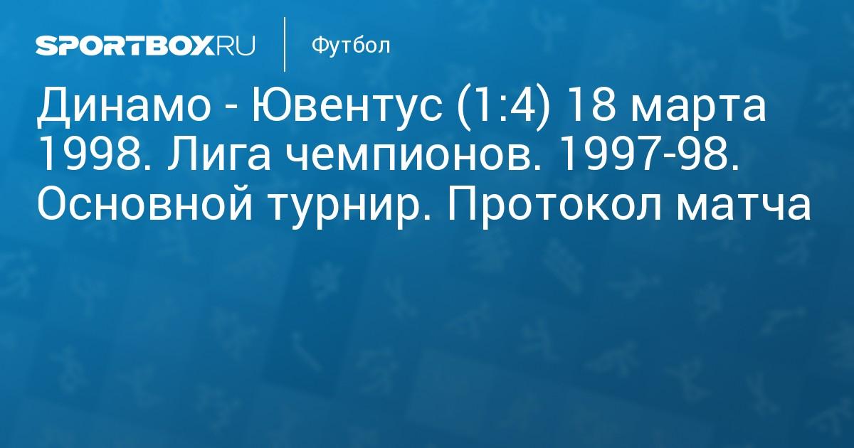 Лига чемпионов динамо- ювентус 1- 4