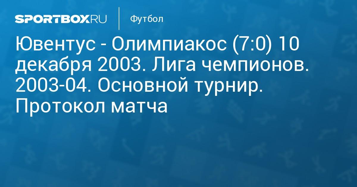 Ювентус олимпиакос 7 1