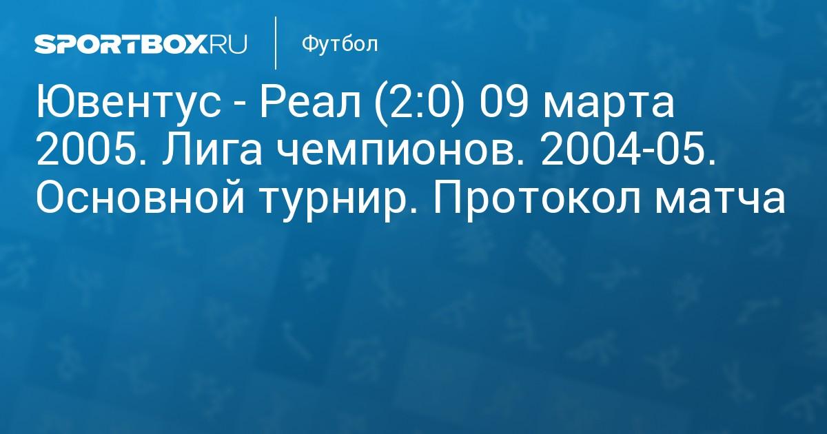 Лига чемпионов 2004 05 реал мадрид ювентус