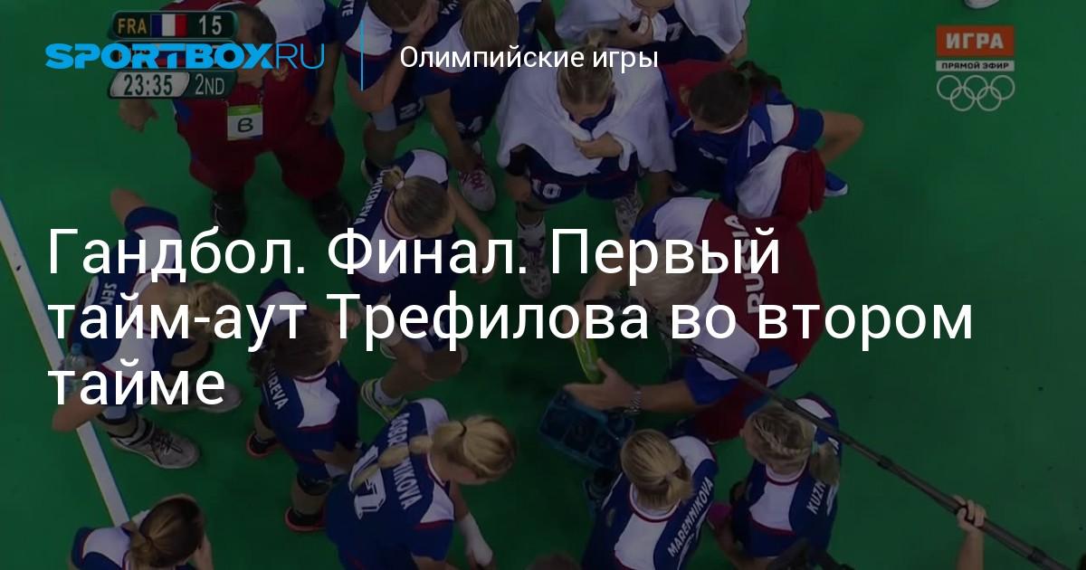 лига чемпионов цска игры