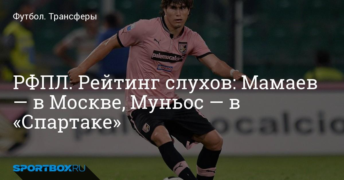 Спартак Новости Трансферов