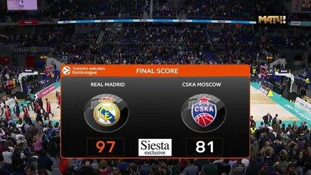 ЦСКА в гостях проиграл «Реалу» в матче Евролиги