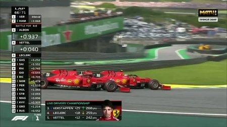 «ФИА, просто сожгите правила». СМИ составили топ-10 скандалов минувшего сезона «Формулы-1»