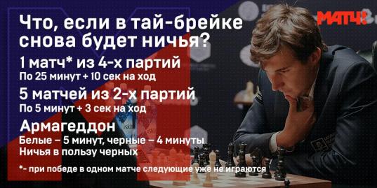 Как будут определять победителя матча за шахматную корону?