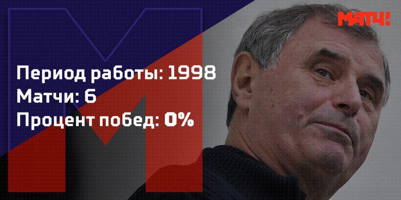 Статистика тренеров сборной России