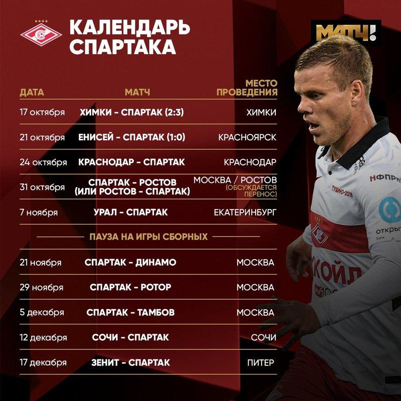«Спартак» в Краснодаре доказал, что чемпионство в этом сезоне – реальная цель