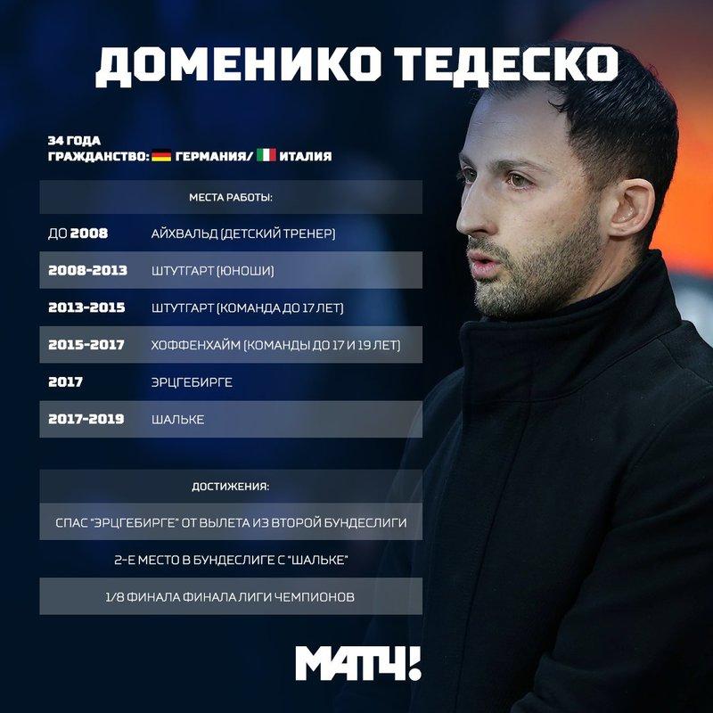Доменико Тедеско: кто готовится возглавить «Спартак»?