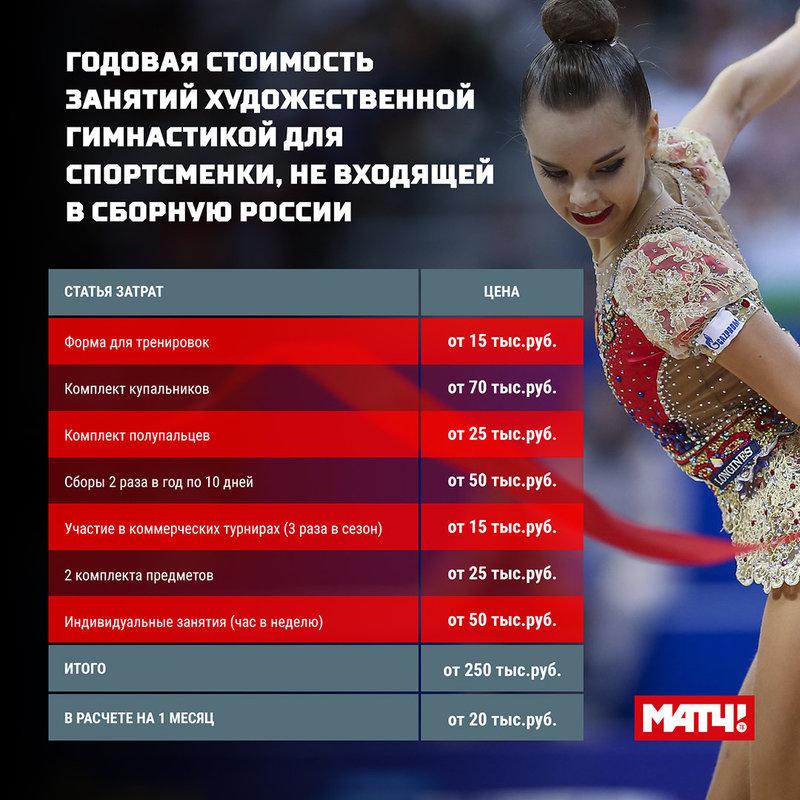 sportsmenki-hudozhestvennoy-gimnastiki-golie-na-trenirovke