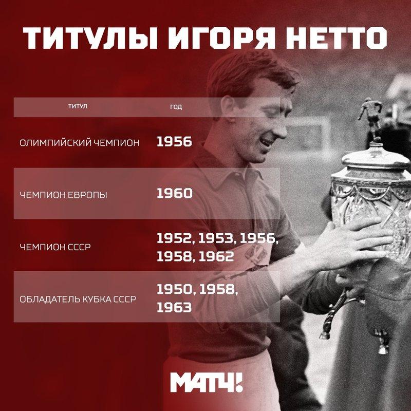 Титулы Игоря Нетто