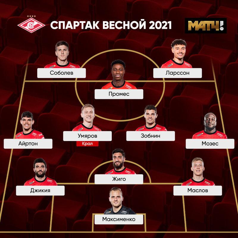 Очень крутой сезон Ларссона в «Спартаке»: 29 выходов в старте, 15 голов, 5 передач