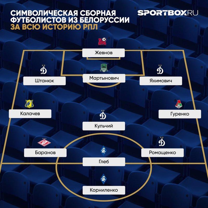 Белорусский фронт. Баранов, Калачев, Гуренко и другие