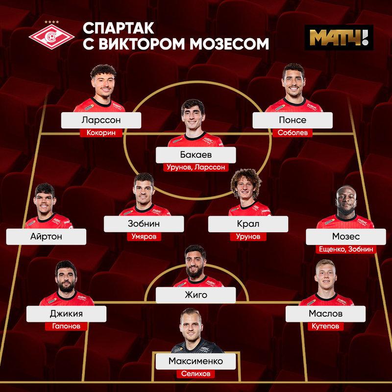 На неделе «Спартак» должен подписать Виктора Мозеса. Путь к чемпионству открыт?