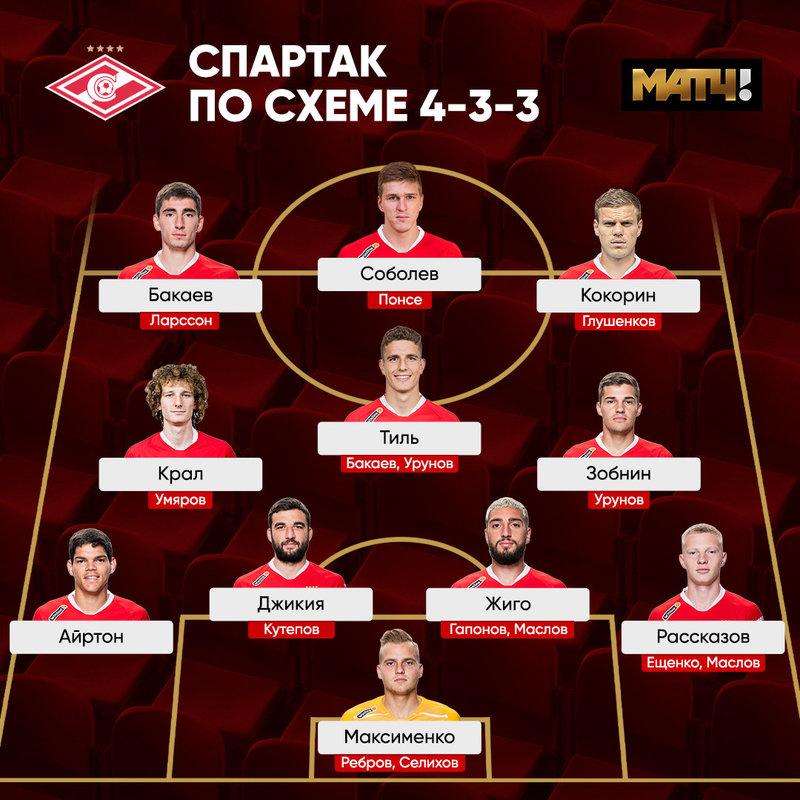 Ближайшие матчи футбольного клуба спартак москва плакат ночной клуб