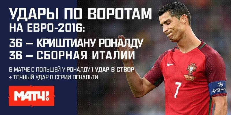 Как Роналду проводит Евро-2016
