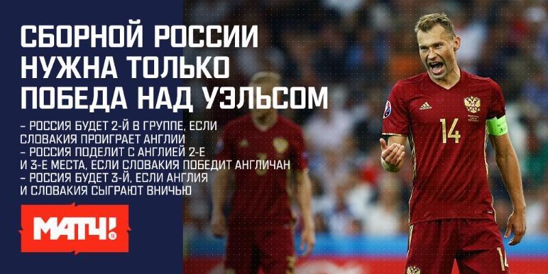 Что нужно сделать сборной России, чтобы выйти в плей-офф Евро-2016?