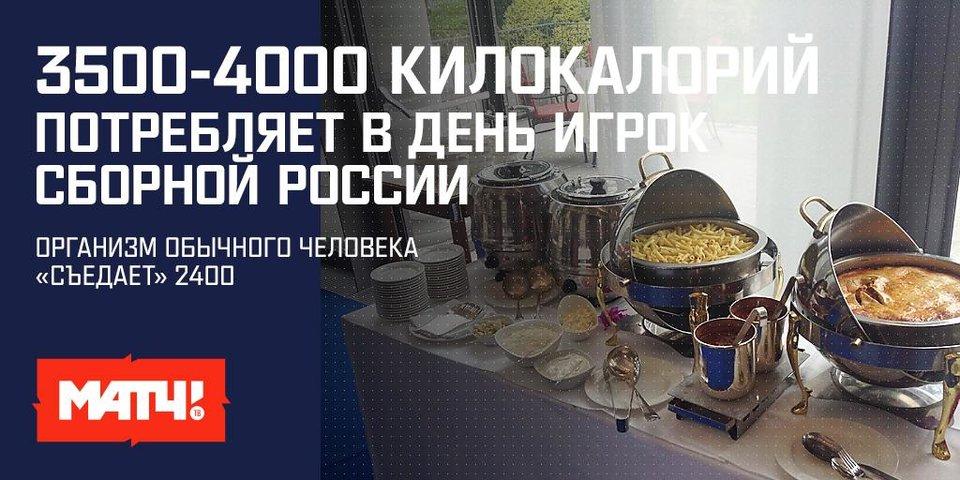 Цифра дня: 4000 калорий в сутки потребляет игрок сборной России