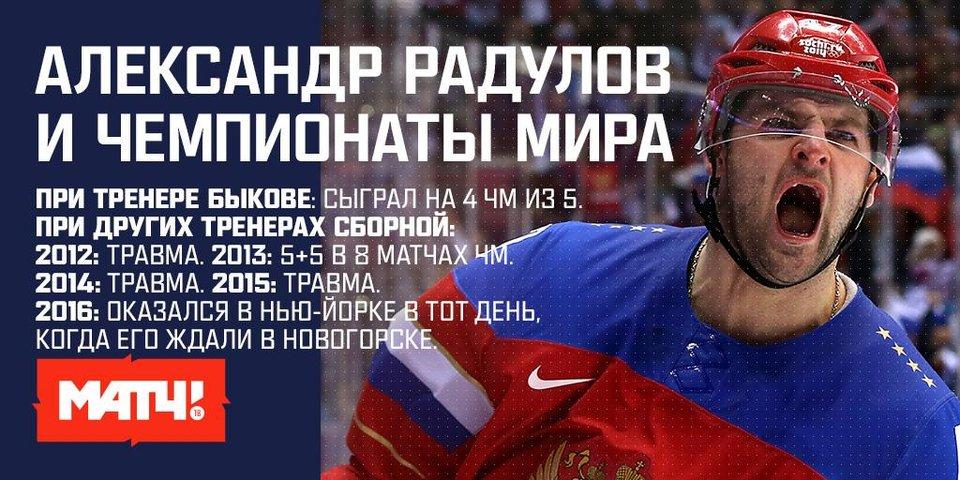 Радулов снова не доехал до сборной