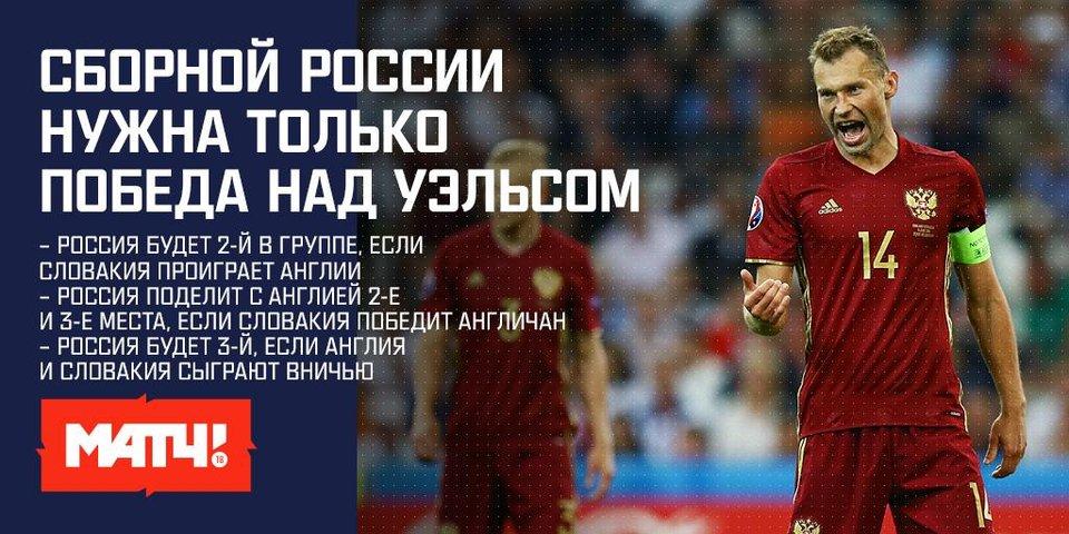 Англия победила Уэльс: что это значит для сборной России?