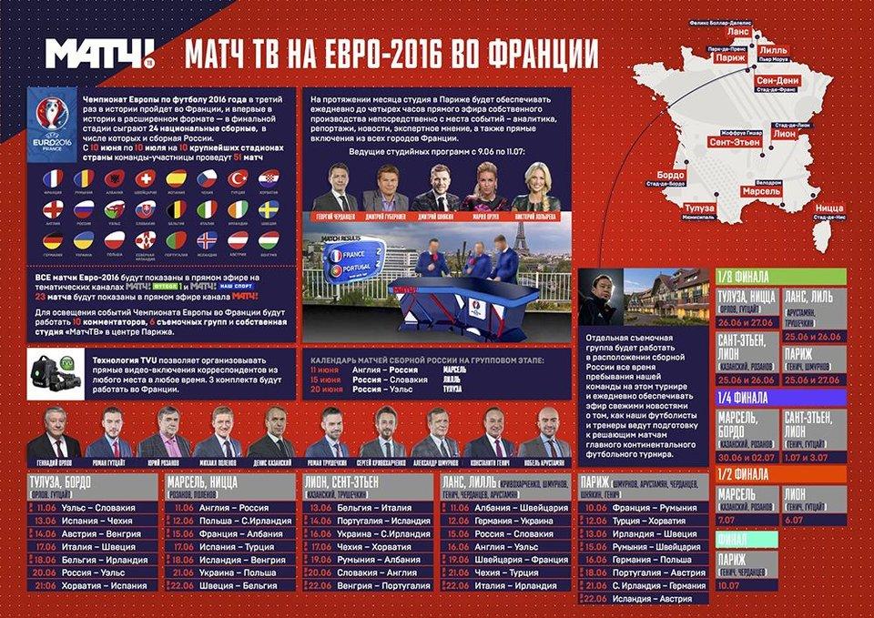 Кто будет комментировать Евро-2016: полное расписание