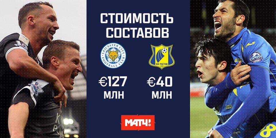 Специальный репортаж о «Ростове» - в субботу в 08:10 на «Матч ТВ»