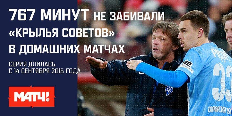 Цифра дня: 767 минут «Крылья Советов» не забивали в домашних матчах