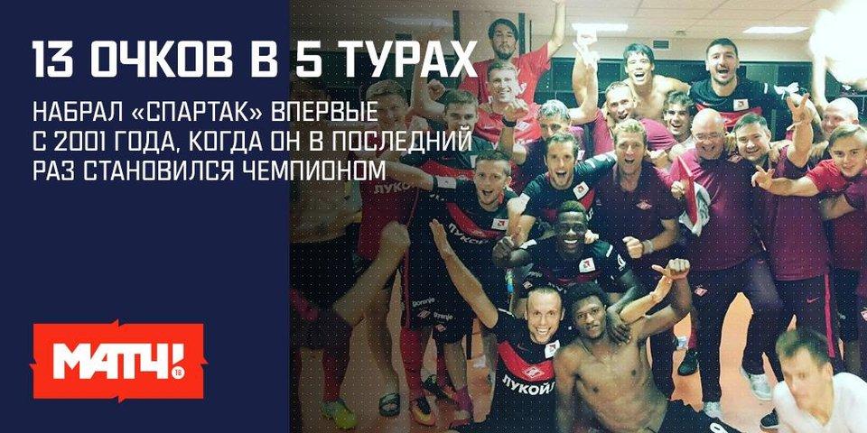 Цифра дня: чемпионский график «Спартака»