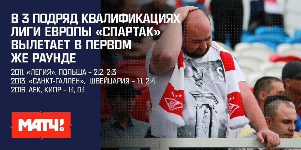 Три провальных попытки «Спартака» попасть в группу Лиги Европы