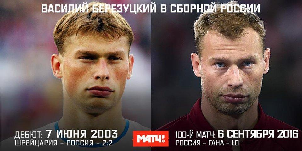 100-й матч Василия Березуцкого за сборную России