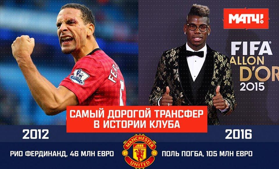 Как изменился «Манчестер Юнайтед», пока там не было Погба