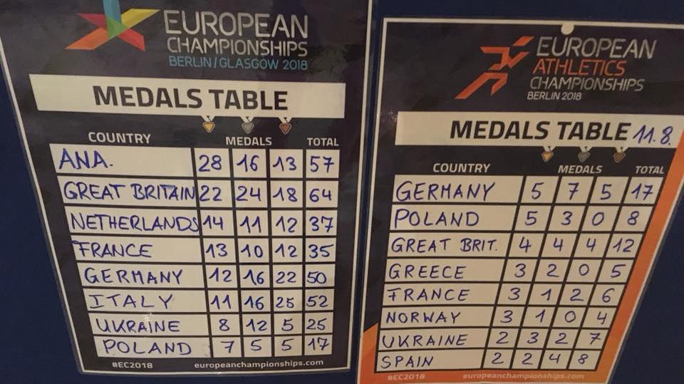 В немецких отелях на ЧЕ всю сборную России отнесли к нейтральным спортсменам
