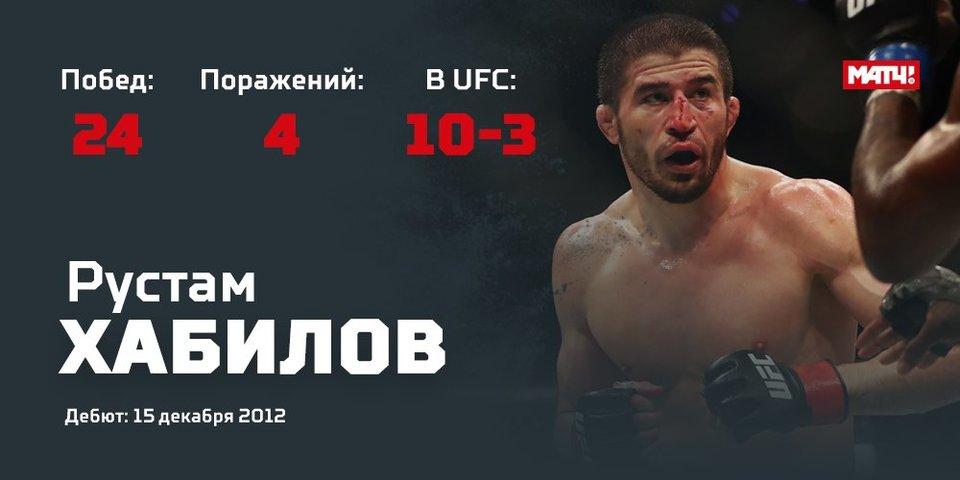 Российский боец UFC объявил об уходе в Bellator
