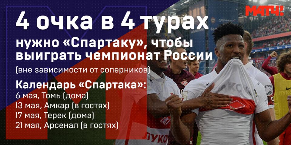 Как «Спартаку» стать чемпионом