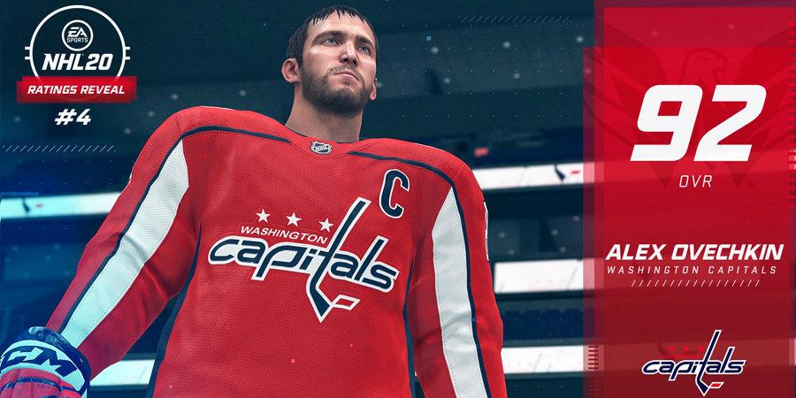 Овечкин упустил корону лучшего форварда, Василевский — первый среди вратарей. Рейтинги всех россиян в NHL 20