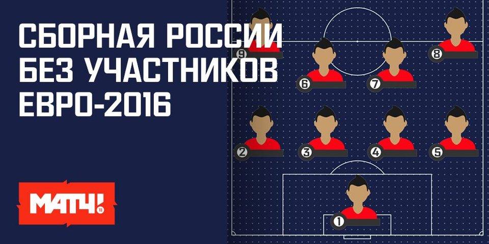 Какой будет сборная России, если петицию болельщиков примут