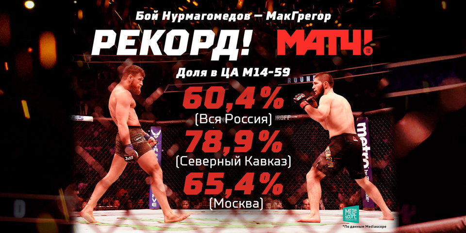 Нурмагомедов побил Макгрегора. А «Матч ТВ» - рекорд ЧМ по футболу!