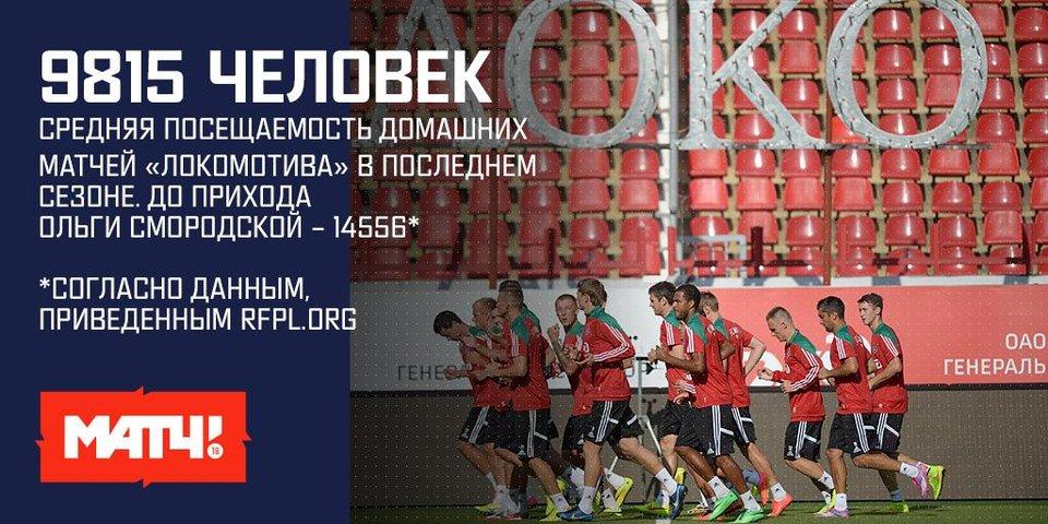 10 цифр о карьере Ольги Смородской в «Локомотиве»