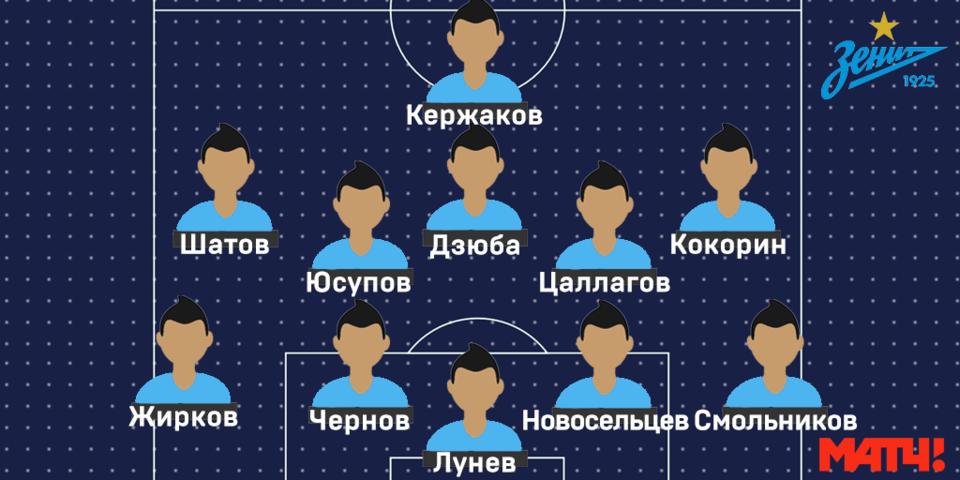 Три лучшие команды России без легионеров