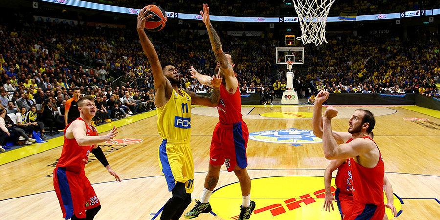 ЦСКА проиграл в Тель-Авиве впервые за 10 лет, «Химки» держатся в зоне плей-офф. Как это было