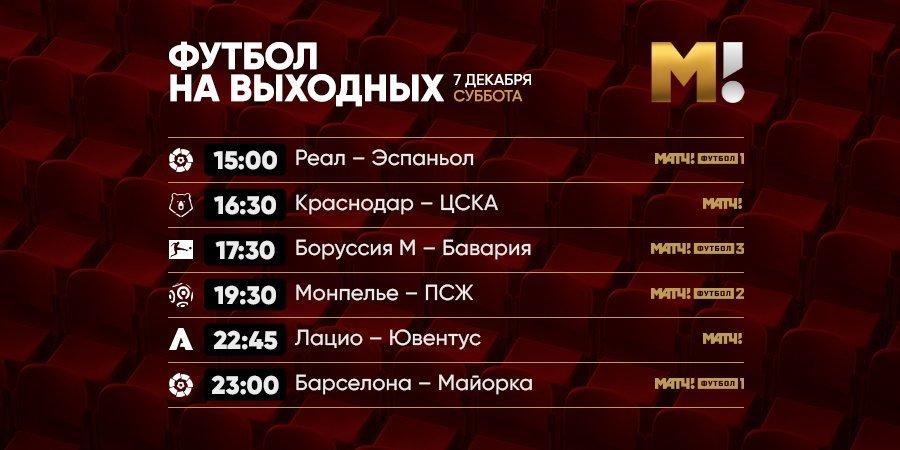 ЦСКА в Краснодаре, Роналду в Риме, Месси - на «Камп Ноу». Главные матчи субботы